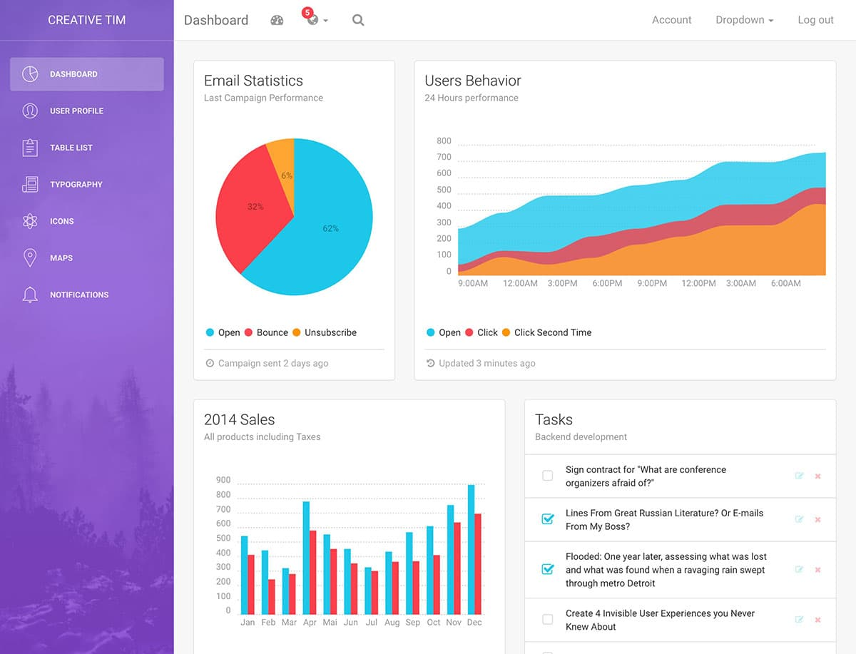 Download best admin premium bootstrap free themes